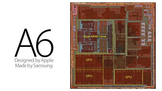 Samsung - Apple A6
