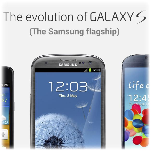 Galaxy S Evolution