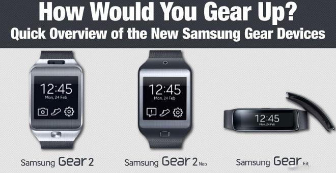 Samsung Gear Info