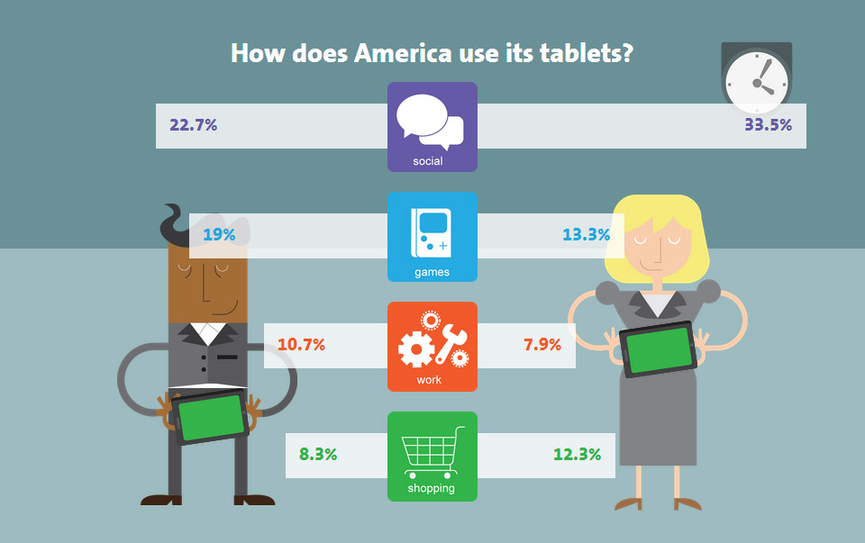tablet us